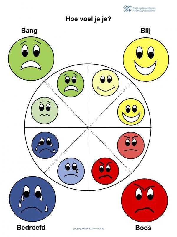 hoe-voel-je-je-cirkelmeter-versie-2020